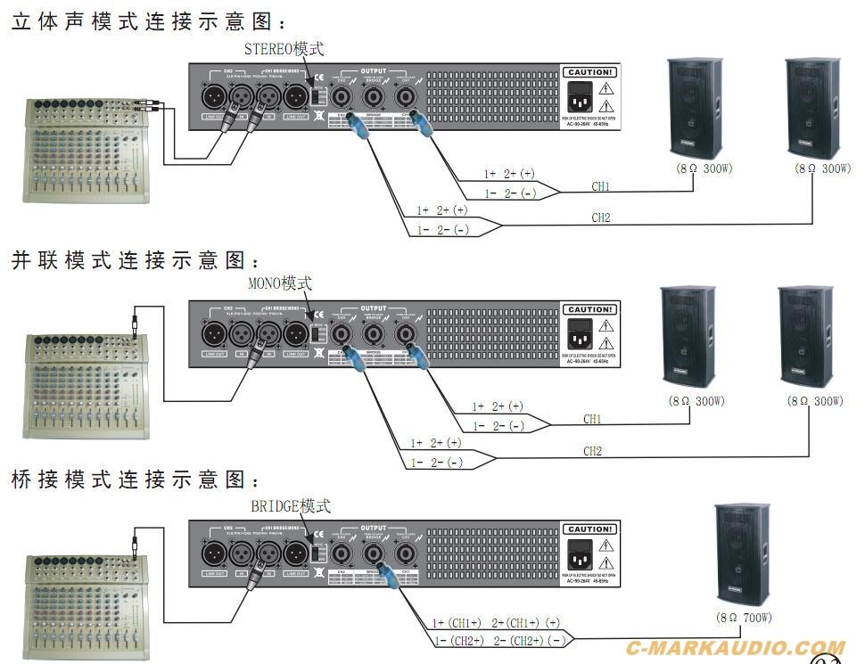 若功放输出有直流信号在声道输出端出现,瞬间保护电路将断开所有